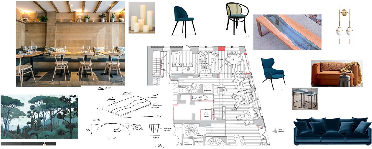 Moodboard de tables, formes, couleur, croquis...