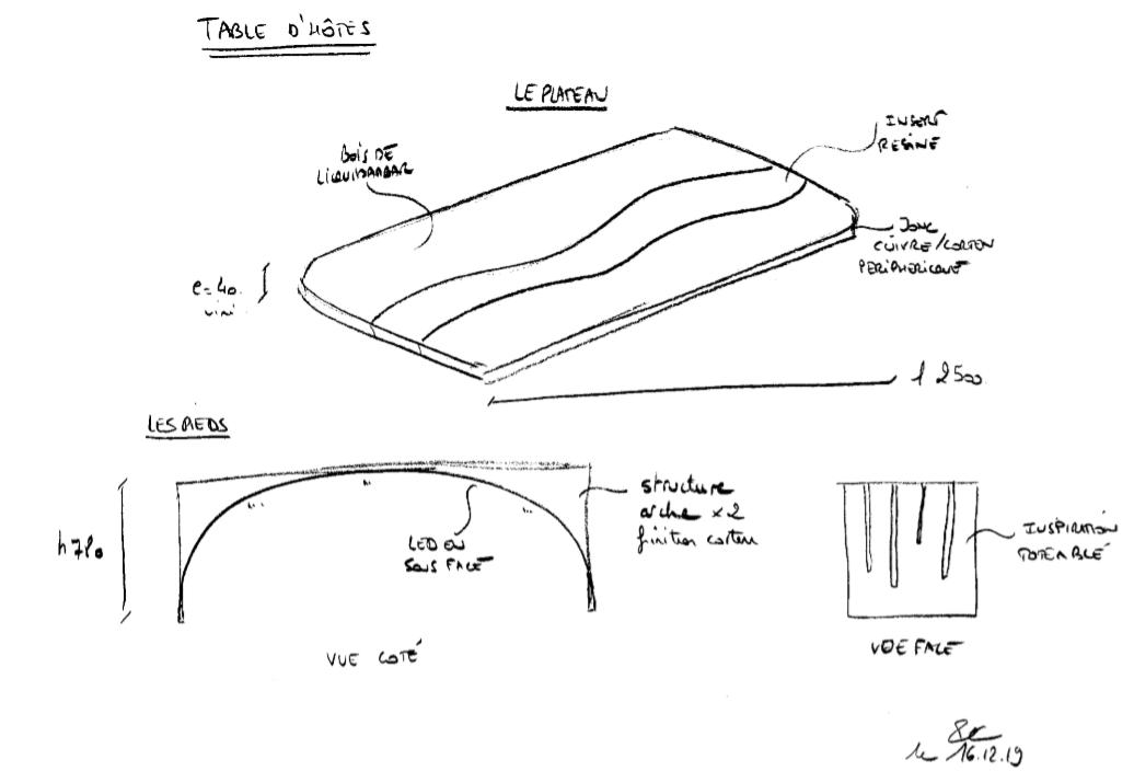 Croquis et dessins de tables